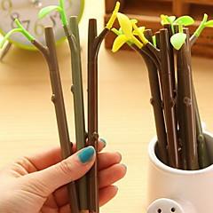 Műanyag-Cuki-Gél tollak