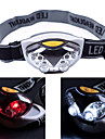 Lampes Frontales LED 500 Lumens 3 Mode LED Batteries non incluses 3 modes Lampe LED Facile a transporter Urgence Ultra leger Legere pour