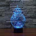 tanie Nowe światła LED-dotykowe przyciemnianie 3d led night light 7 kolorowa dekoracja atmosfera lampa nowość oświetlenie światło