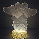 hesapli LED Gereçler-1 parça 3D Gece Görüşü Kompakt Boyut LED