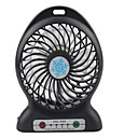 cheap Bathroom Gadgets-USB Mini Fan Portable Lithium Electricity Waist Fan Mobile Power Charging Treasure