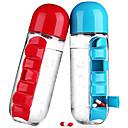 ieftine Pahare-Drinkware Pahare Zilnice / Pahare Novelty / Cești Plastic Portabil / Pentru Activități Sportive de Exterior / Călătorie Ocazie specială / Sporturi & Exterior / Haine școlare