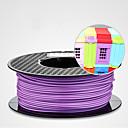 ieftine Cellphone & Device Holders-LB@ Imprimantă 3D imprimanta PLA 1.75 mm 1 kg pentru imprimanta 3D pentru pixul 3D