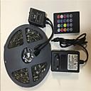 ieftine Benzi Lumină LED-5m Fâșii De Becuri LEd Flexibile / Bare De Becuri LED Rigide / Fâșii RGB 150 LED-uri SMD5050 Adaptor 3 x 12V 3A / Controler de sunet cu 20 taste RGB Creative / Petrecere / Decorativ 100-240 V 1set