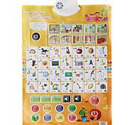 обучение диаграмма ребенка на арабском языке с звучит образовательную игрушку