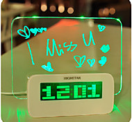 cheap -1 pc Night Light Blue Green White USB