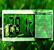 Аквариумы Термометры Энергосберегающие 1