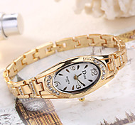 cheap -Women's Quartz Wrist Watch Alloy Band Charm Luxury Creative Casual Unique Creative Watch Elegant Fashion Cool Silver Gold Rose Gold