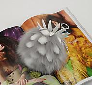 Bag / Phone / Keychain Charm Fur Ball Fox Fur Rex Rabbit Fur
