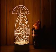 1 Set Of 3D Mood Night Light Hand Feeling Dimmable USB Powered Gift Lamp Cartoon