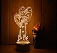 Недорогие -1 комплект 3D ночной свет Теплый белый Работает от USB Диммируемая Датчик человеческого тела Меняет цвета