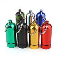 billige Rejsetilbehør-Pilleboks/etui til rejsebrug Bærbar for RejsestøtteRød Grøn Blå Kamuflage Farve Gylden