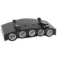 Headlamps Headlight LED 1000 lm 4 Mode for Camping/Hiking/Caving Cycling/Bike Hunting Traveling Driving Working Climbing Fishing