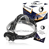 cheap Flashlights, Lanterns & Lights-U'King Headlamps Headlight LED 1500 lm 3 Mode Cree XP-E R2 Compact Size Easy Carrying High Power Multifunction Camping/Hiking/Caving