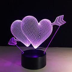 3D LED-Nachtlicht mit 7 Farben führte ändernde piercing Herz kreative Fernbedienung oder Touch-Schalter Lampe als Geschenk dekorieren