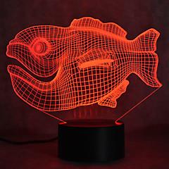 お買い得  LED アイデアライト-LEDナイトライト USBライト ナイトライト-0.5W-USB