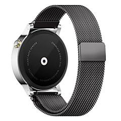 Недорогие Смарт-часы Аксессуары-Ремешок для часов для Huawei Watch Huawei Спортивный ремешок Нержавеющая сталь Повязка на запястье