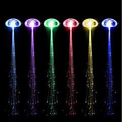 voordelige Oplichtend speelgoed-LED-verlichting Speeltjes Overige Stilleven Valaistus Fluorescerend Glow in the dark Fluorescentielamp Mode Nieuw Design Zacht Plastic