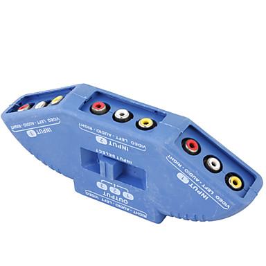 3-TO-1 Multi-Source Audio Video AV Signal Switch