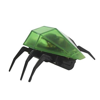 op afstand bedienbare coleopterans (groen)