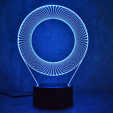 LED-uri de lumină de noapte Lumini USB Lumină de noapte-0.5W-USB