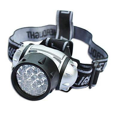 Frontale LED 600 lm 4.0 Mod LED Foarte luminos Urgență Camping/Cățărare/Speologie Utilizare Zilnică Ciclism Vânătoare Exterior Alpinism