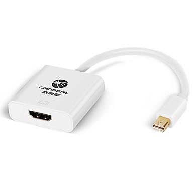 Mini Displayport Adapter, Mini Displayport to HDMI 2.0 Adapter Mannelijk - Vrouwelijk Verguld koper 0,25 m (0,8 ft)