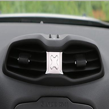 economico Visore a sovrimpressione-Settore automobilistico Condizionatore d'aria per auto Vent Covers Interni fai-da-te per auto Per Jeep Rinnegato