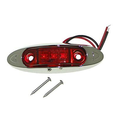 voordelige Motorverlichting-SENCART Motor / Automatisch Lampen 3 W Geïntegreerde LED 60 lm 3 LED Dagrijverlichting / Zijmarkeringslichten / Decoratie lichten Voor Universeel / motorfietsen Alle jaren