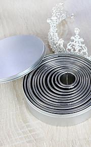 Pie Werkzeuge Kreisförmig Plätzchen Edelstahl Festigkeit