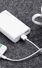waza 10000 mah voor powerbank externe batterij 5 v voor 2.4 a voor batterijlader restauratiebescherming / overontladingbeveiliging / overbelastingsbeveiliging led