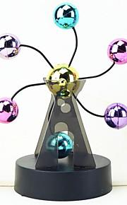 Астрономические модели и игрушки Игрушки для изучения и экспериментов Игрушки Ветряная мельница Шарообразные Взрослые Куски
