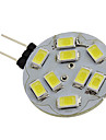1.5w g4 led spotlight 9 smd 5730 110-120lm натуральный белый 6000k dc 12v