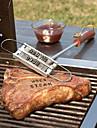 Other For Для мяса Other Other Высокое качество Творческая кухня Гаджет Оригинальные Other