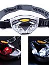 Lanternas de Cabeca LED 500 Lumens 3 Modo LED Baterias nao incluidas 3 Modos Emergencia Super Leve Leve Luz LED Facil de transportar para